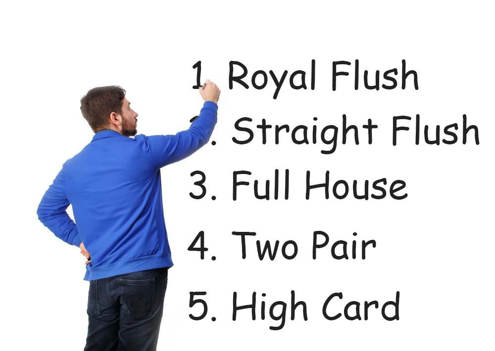 Poker Hands List